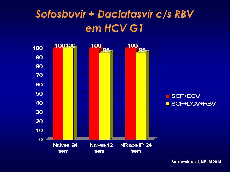 Sofosbuvir + Daclatasvir c/s RBV em HCV G1 Sulkowski et al, NEJM 2014