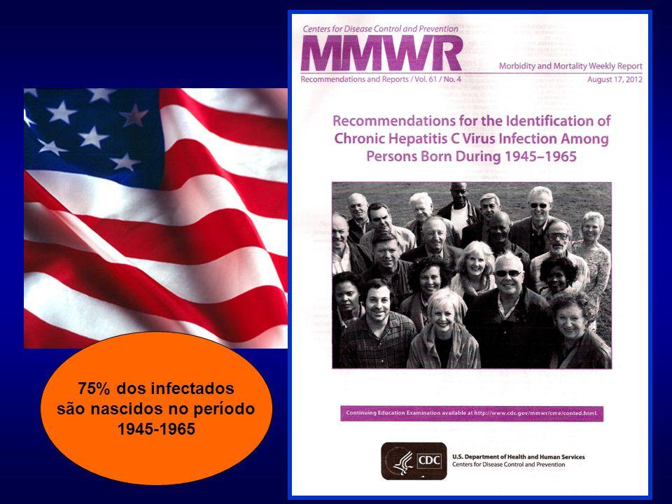 Nos EUA, existem 2.7- 3.9 milhões de portadores do VHC Estima-se que 45% - 85% não foram sequer diagnosticados Center for Disease Control and Prevention Morbity and Mortality Weekly Report/ Vol 61/ No.