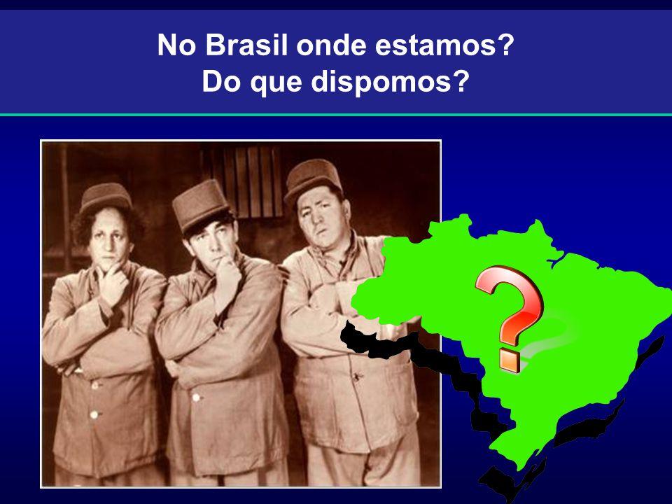 No Brasil onde estamos? Do que dispomos?