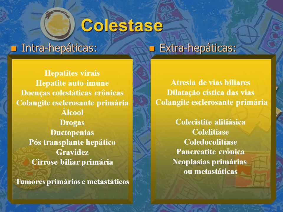 Colestase Intra-hepáticas: Intra-hepáticas: Extra-hepáticas: Extra-hepáticas: Hepatites virais Hepatite auto-imune Doenças colestáticas crônicas Colan
