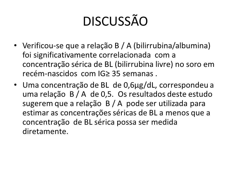 DISCUSSÃO Verificou-se que a relação B / A (bilirrubina/albumina) foi significativamente correlacionada com a concentração sérica de BL (bilirrubina livre) no soro em recém-nascidos com IG≥ 35 semanas.