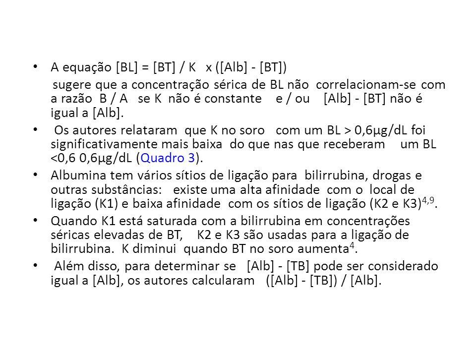 A equação [BL] = [BT] / K x ([Alb] - [BT]) sugere que a concentração sérica de BL não correlacionam-se com a razão B / A se K não é constante e / ou [Alb] - [BT] não é igual a [Alb].