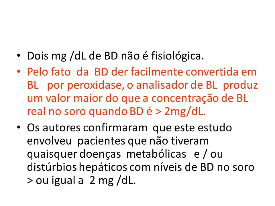 Dois mg /dL de BD não é fisiológica.