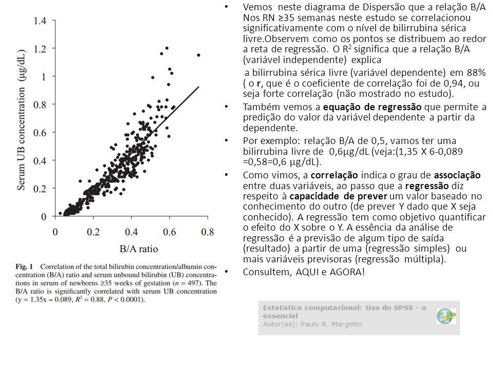 Vemos neste diagrama de Dispersão que a relação B/A Nos RN ≥35 semanas neste estudo se correlacionou significativamente com o nível de bilirrubina sérica livre.Observem como os pontos se distribuem ao redor a reta de regressão.