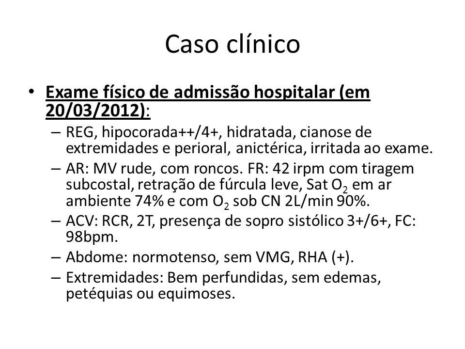 Caso clínico Exame físico em 29/03/2012: – Paciente em BEG, anictérica, acianótica, hipocorada 1+/4+, hidratada, ativa, reativa, dispneica leve.