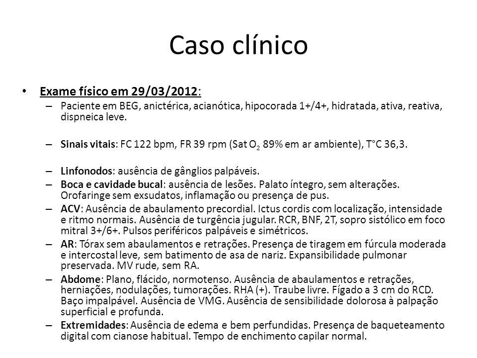 Caso clínico Exame físico em 29/03/2012: – Paciente em BEG, anictérica, acianótica, hipocorada 1+/4+, hidratada, ativa, reativa, dispneica leve. – Sin
