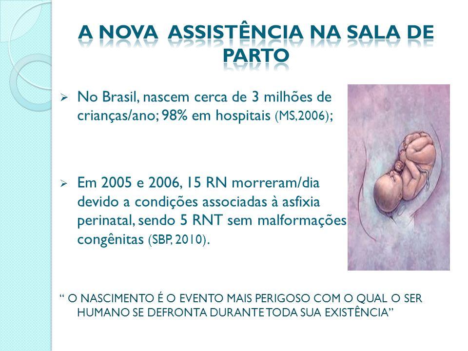  No Brasil, nascem cerca de 3 milhões de crianças/ano; 98% em hospitais (MS,2006) ;  Em 2005 e 2006, 15 RN morreram/dia devido a condições associada