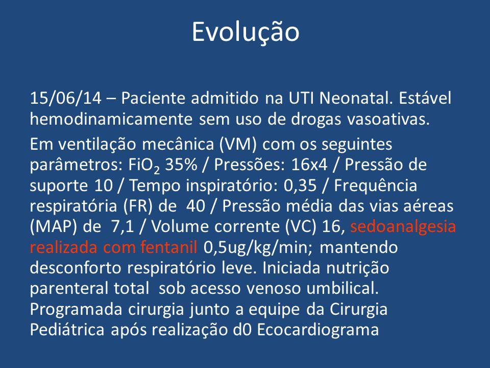 Evolução 15/06/14 – Paciente admitido na UTI Neonatal. Estável hemodinamicamente sem uso de drogas vasoativas. Em ventilação mecânica (VM) com os segu