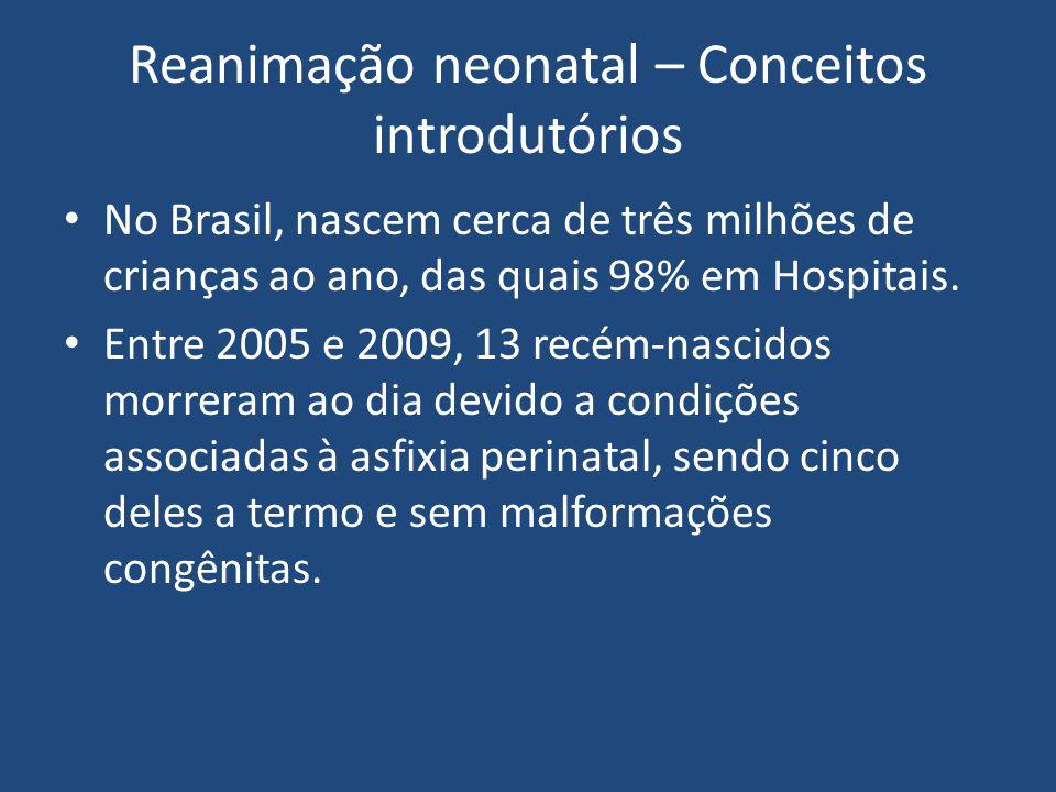 Reanimação neonatal – Conceitos introdutórios No Brasil, nascem cerca de três milhões de crianças ao ano, das quais 98% em Hospitais. Entre 2005 e