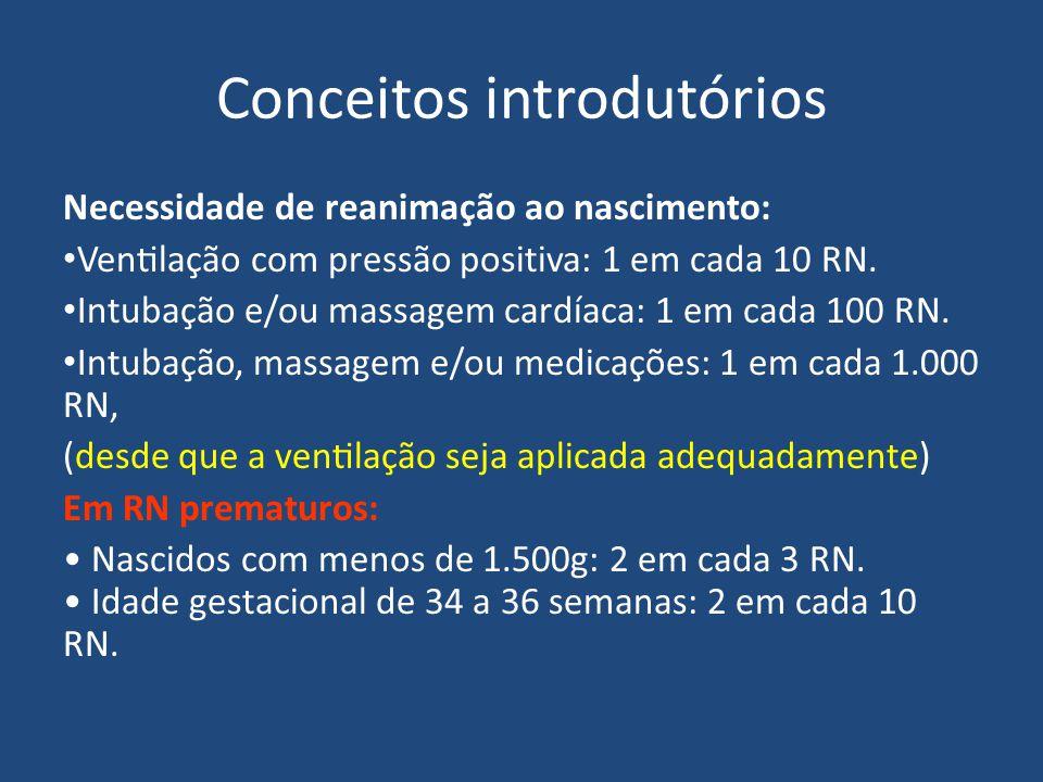 Conceitos introdutórios Necessidade de reanimação ao nascimento: Ventilação com pressão positiva: 1 em cada 10 RN. Intubação e/ou massagem card