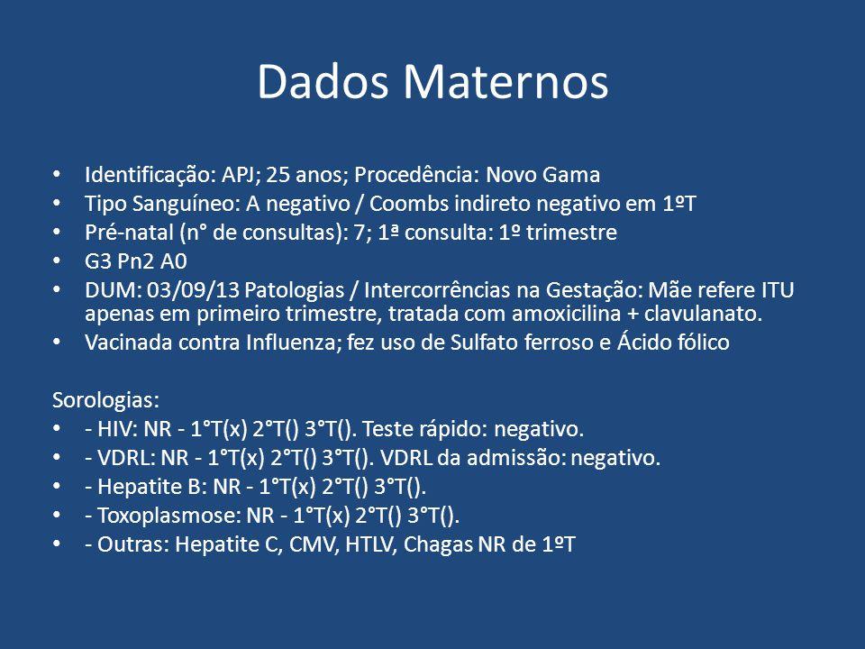 Dados Maternos Identificação: APJ; 25 anos; Procedência: Novo Gama Tipo Sanguíneo: A negativo / Coombs indireto negativo em 1ºT Pré-natal (n° de consu
