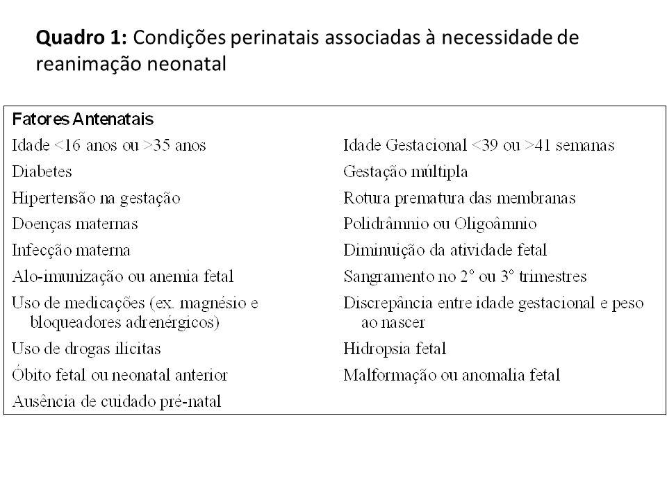 Quadro 1: Condições perinatais associadas à necessidade de reanimação neonatal