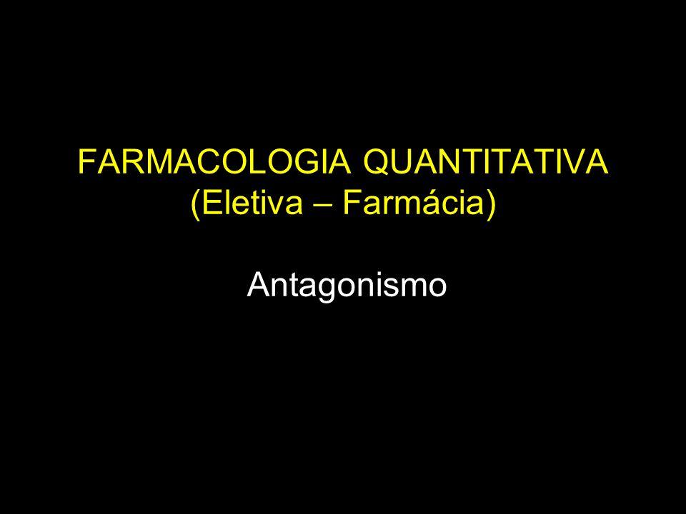 Log (dr-1) 0 Log [Antagonista], M -9 -8 -7 -6 4242 KBKB log (dr-1) = log [B] – log K B dr de 2 = pA 2 pK B = -log K B ANTAGONISMO Antagonismo competitivo Regressão do Schild (1959)