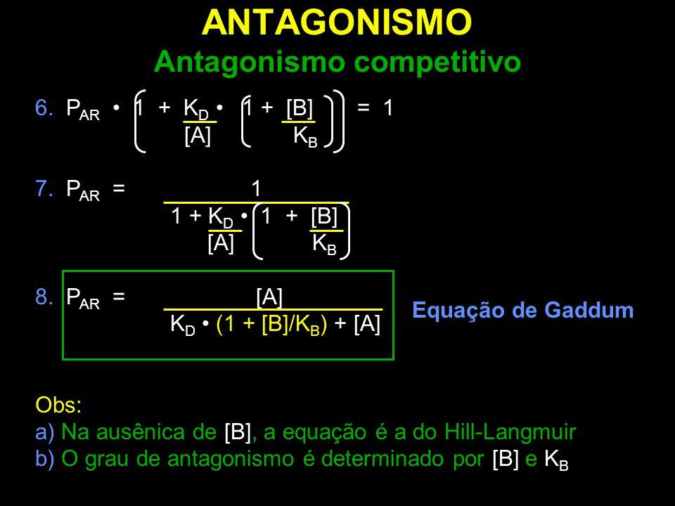 ANTAGONISMO Antagonismo competitivo 6. P AR 1 + K D 1 + [B] = 1 [A] K B 7. P AR = 1 1 + K D 1 + [B] [A] K B 8. P AR = [A] K D (1 + [B]/K B ) + [A] Obs