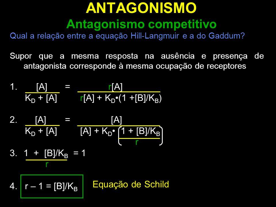Qual a relação entre a equação Hill-Langmuir e a do Gaddum? Supor que a mesma resposta na ausência e presença de antagonista corresponde à mesma ocupa