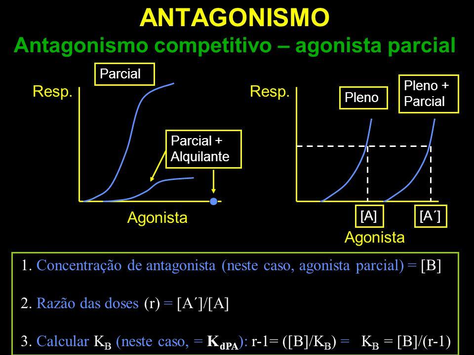 Resp. Parcial Parcial + Alquilante Agonista Pleno Pleno + Parcial [A][A´] 1. Concentração de antagonista (neste caso, agonista parcial) = [B] 2. Razão