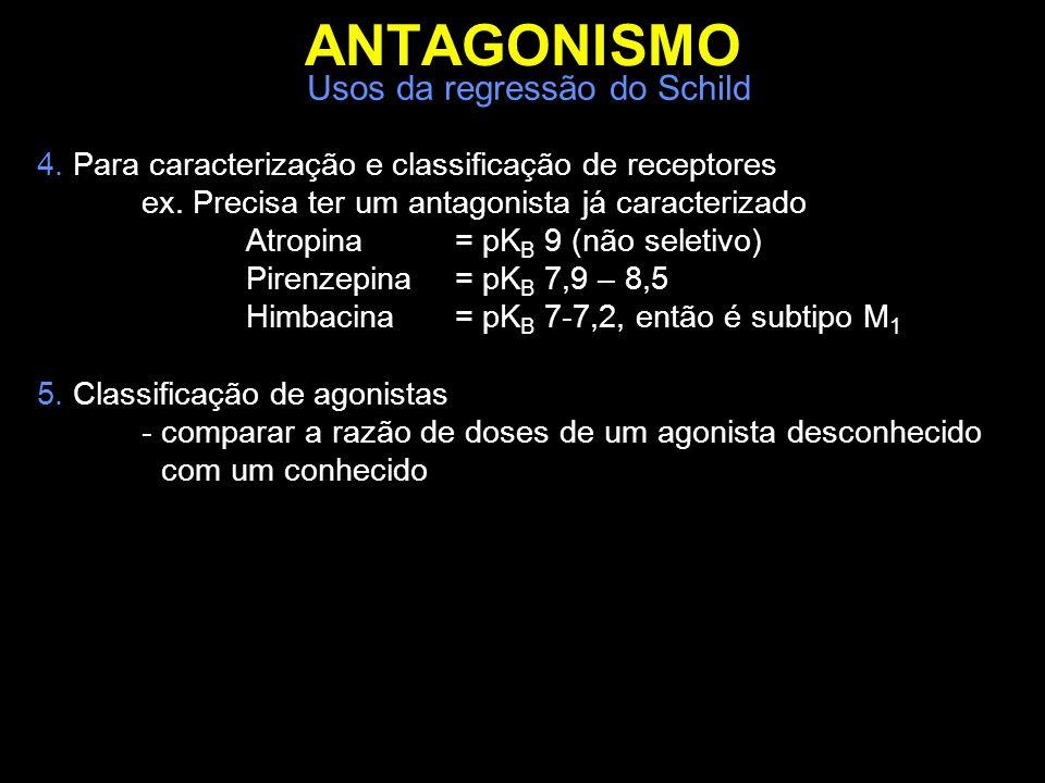 ANTAGONISMO Usos da regressão do Schild 4. Para caracterização e classificação de receptores ex. Precisa ter um antagonista já caracterizado Atropina