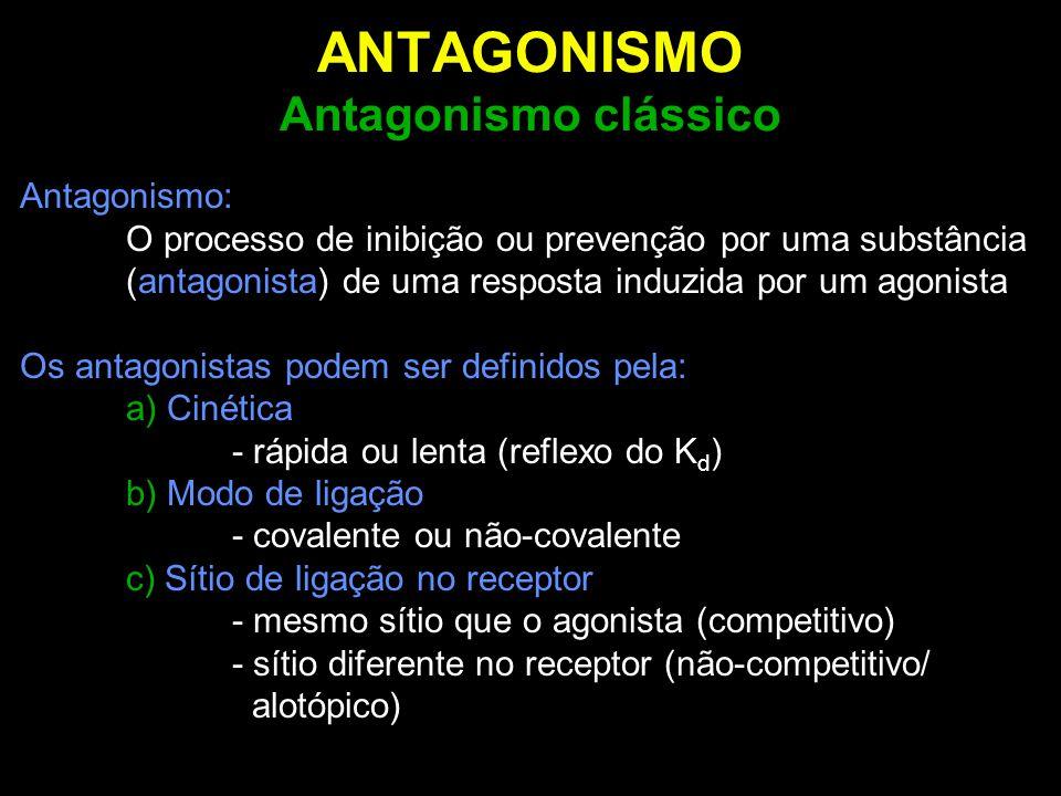 Antagonismo: O processo de inibição ou prevenção por uma substância (antagonista) de uma resposta induzida por um agonista Os antagonistas podem ser d