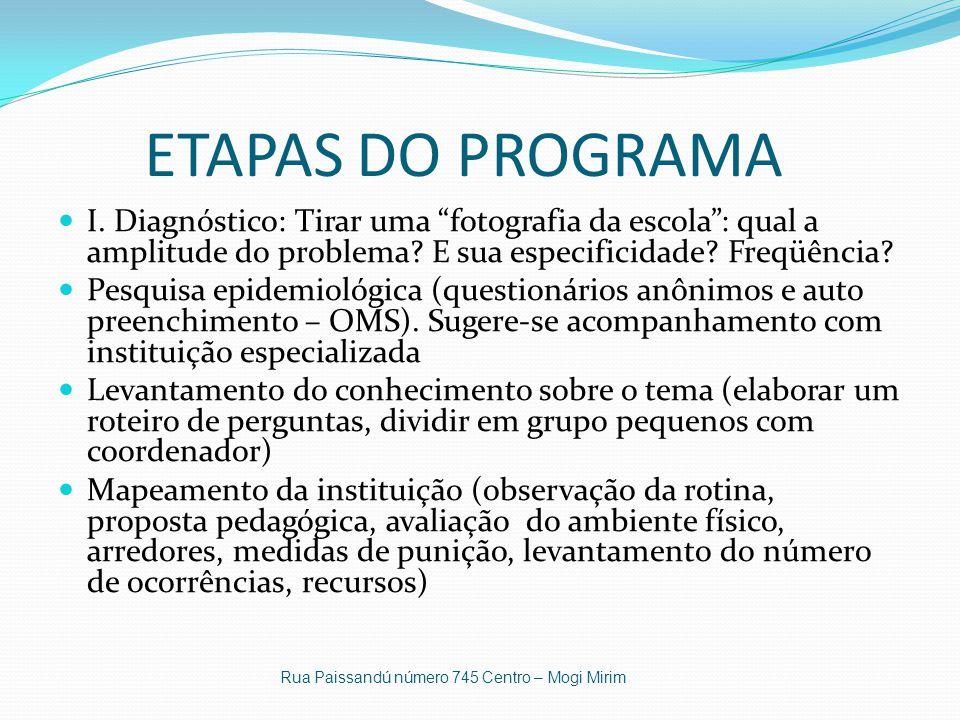 ETAPAS DO PROGRAMA I.Diagnóstico: Tirar uma fotografia da escola : qual a amplitude do problema.