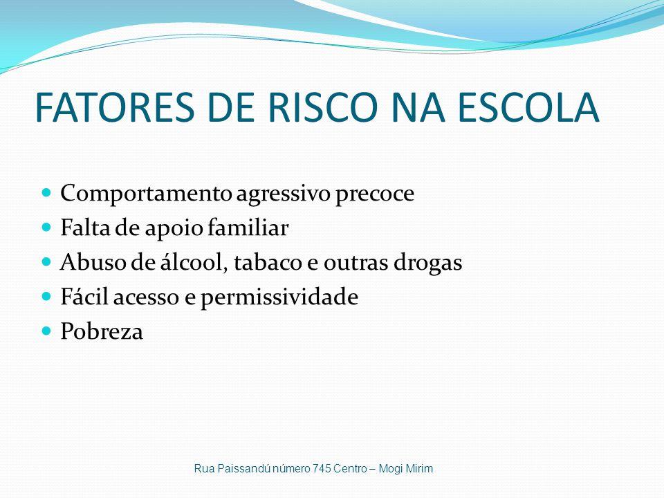ESTRATÉGIAS Filosofia da instituição População alvo Recursos disponíveis Necessidades da população Rua Paissandú número 745 Centro – Mogi Mirim