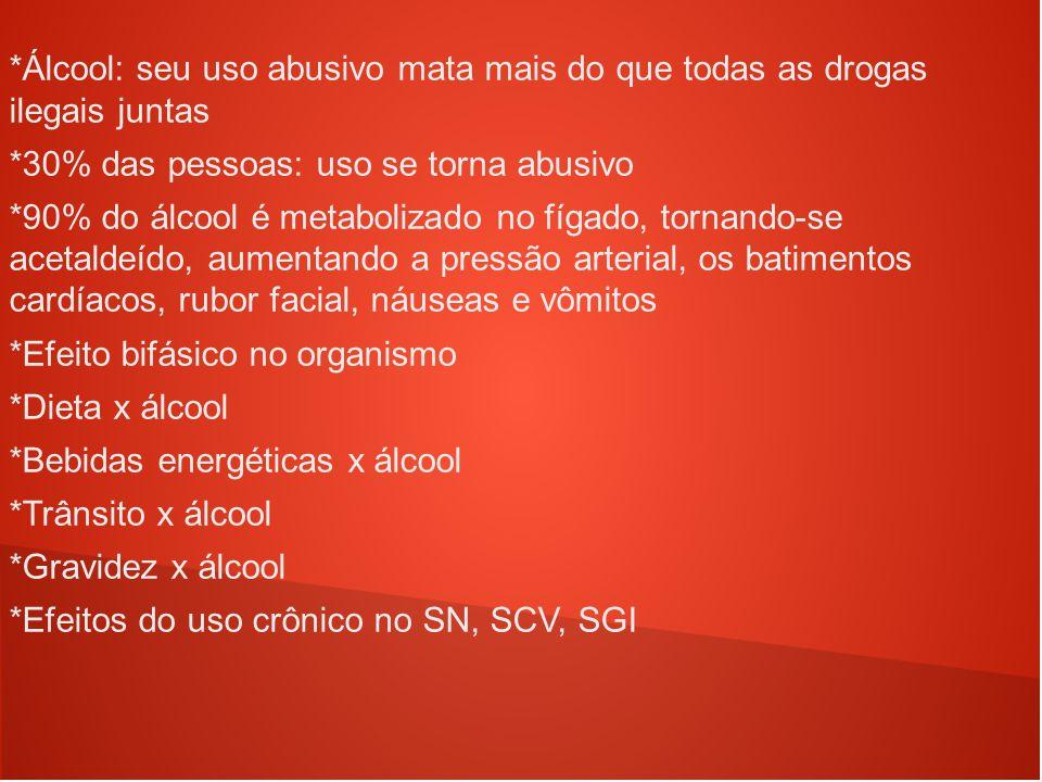 *Álcool: seu uso abusivo mata mais do que todas as drogas ilegais juntas *30% das pessoas: uso se torna abusivo *90% do álcool é metabolizado no fígad