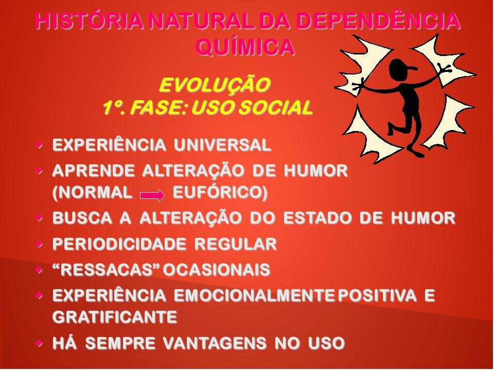 """ EXPERIÊNCIA UNIVERSAL  APRENDE ALTERAÇÃO DE HUMOR (NORMAL EUFÓRICO)  BUSCA A ALTERAÇÃO DO ESTADO DE HUMOR  PERIODICIDADE REGULAR  """"RESSACAS"""" OCA"""
