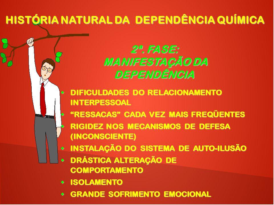 """ DIFICULDADES DO RELACIONAMENTO INTERPESSOAL  """"RESSACAS"""" CADA VEZ MAIS FREQÜENTES  RIGIDEZ NOS MECANISMOS DE DEFESA (INCONSCIENTE)  INSTALAÇÃO DO"""