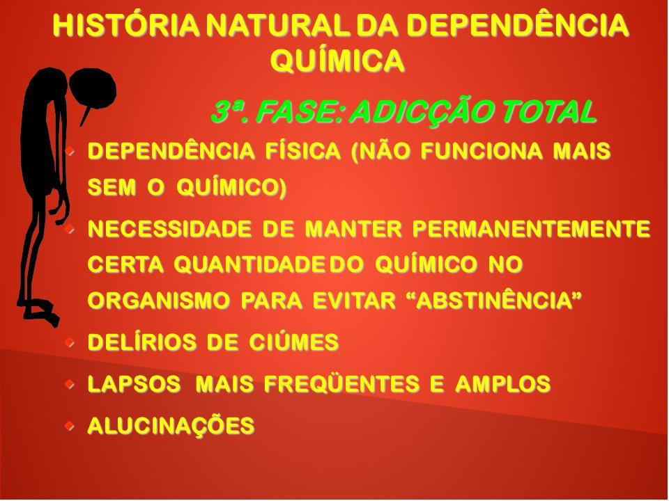 """ DEPENDÊNCIA FÍSICA (NÃO FUNCIONA MAIS SEM O QUÍMICO)  NECESSIDADE DE MANTER PERMANENTEMENTE CERTA QUANTIDADE DO QUÍMICO NO ORGANISMO PARA EVITAR """"A"""