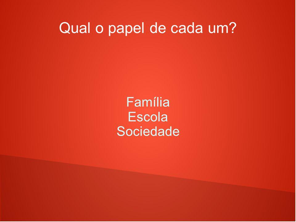 Qual o papel de cada um? Família Escola Sociedade