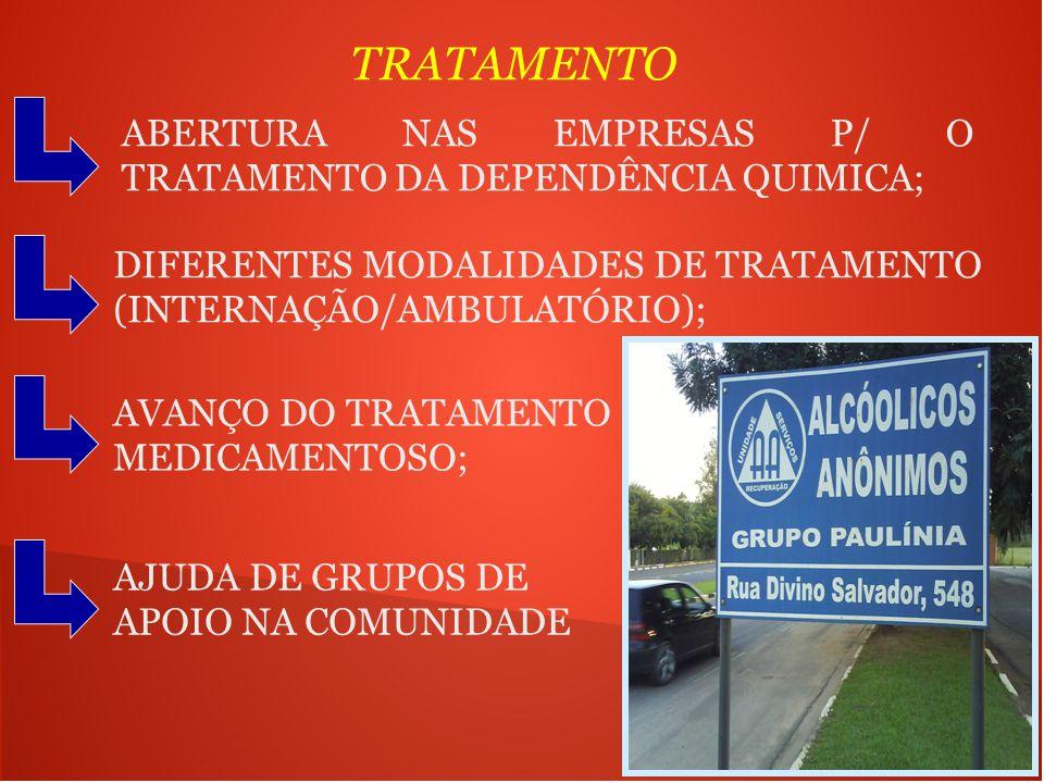 TRATAMENTO ABERTURA NAS EMPRESAS P/ O TRATAMENTO DA DEPENDÊNCIA QUIMICA; DIFERENTES MODALIDADES DE TRATAMENTO (INTERNAÇÃO/AMBULATÓRIO); AVANÇO DO TRAT