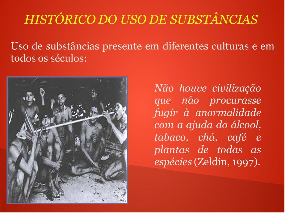 HISTÓRICO DO USO DE SUBSTÂNCIAS Uso de substâncias presente em diferentes culturas e em todos os séculos: Não houve civilização que não procurasse fug