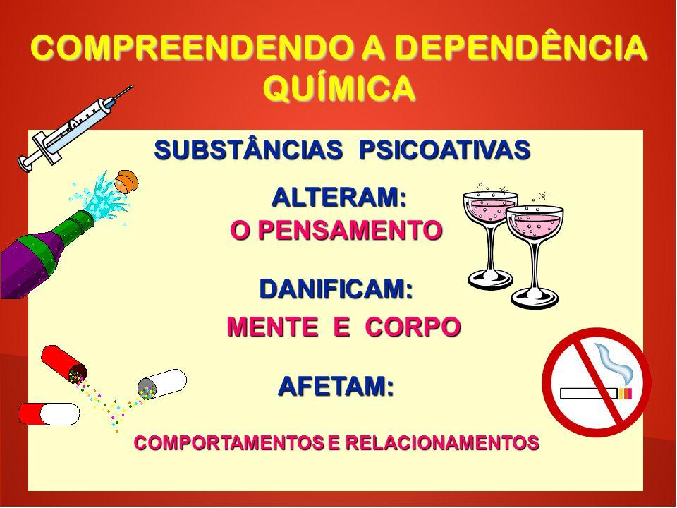  PROFUNDAS DEPRESSÕES DO HUMOR  (DEPRESSIVO DEPRESSIVO)  ISOLAMENTO  BAIXA AUTO-ESTIMA  IDÉIAS FIXAS DE AUTO-ELIMINAÇÃO  EMBOTAMENTO FÍSICO E EMOCIONAL HISTÓRIA NATURAL DA DEPENDÊNCIA QUÍMICA HISTÓRIA NATURAL DA DEPENDÊNCIA QUÍMICA 3ª.