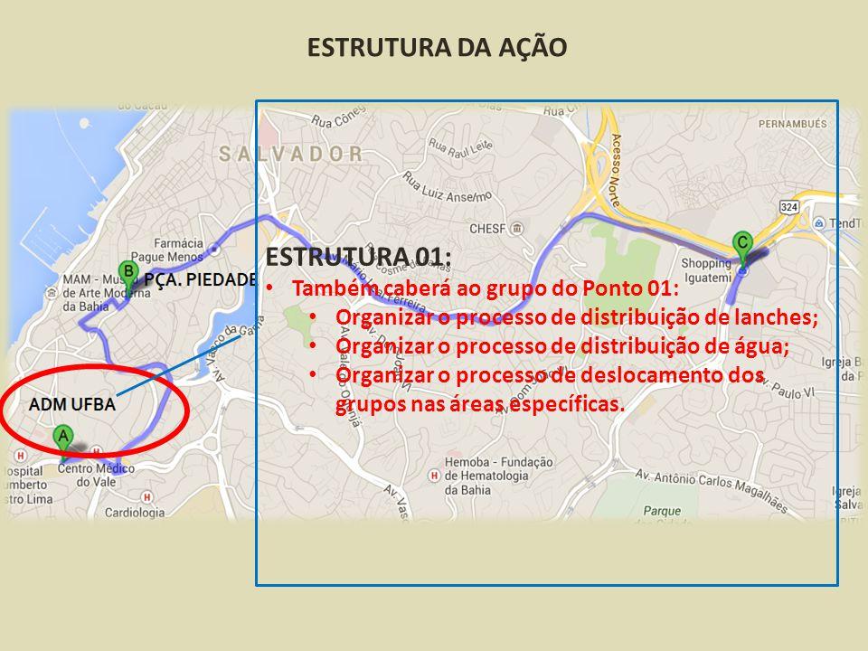 ESTRUTURA DA AÇÃO ESTRUTURA 01: Também caberá ao grupo do Ponto 01: Organizar o processo de distribuição de lanches; Organizar o processo de distribuição de água; Organizar o processo de deslocamento dos grupos nas áreas específicas.