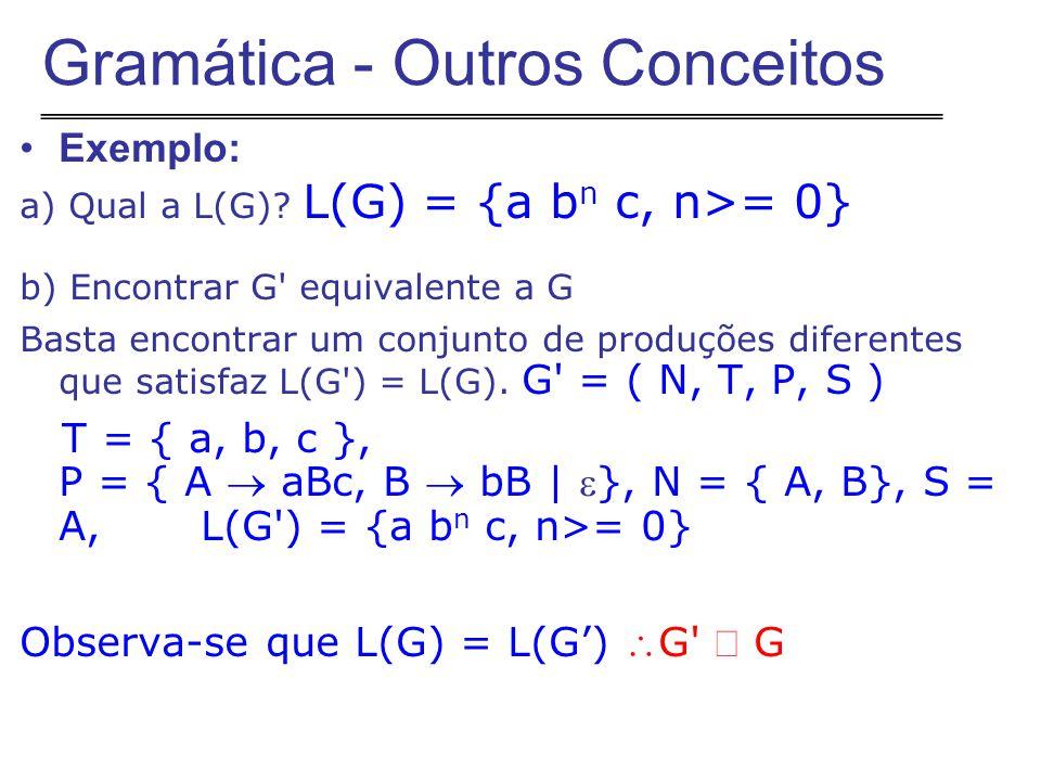 Exemplo: a) Qual a L(G).