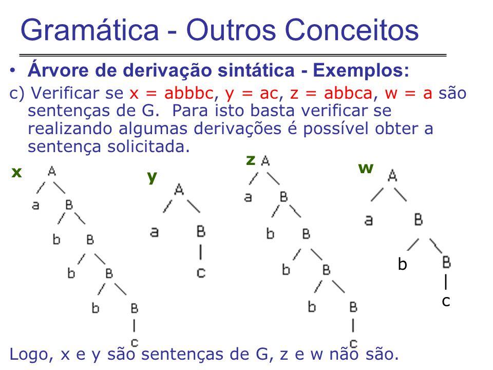 Árvore de derivação sintática - Exemplos: c) Verificar se x = abbbc, y = ac, z = abbca, w = a são sentenças de G.