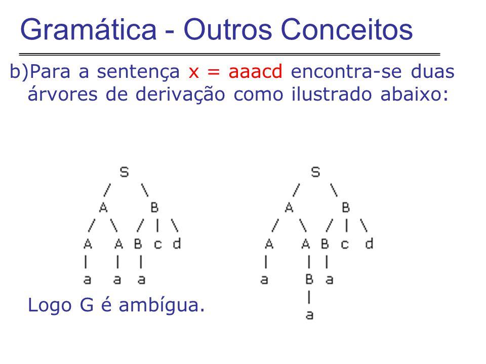 b)Para a sentença x = aaacd encontra-se duas árvores de derivação como ilustrado abaixo: Logo G é ambígua.