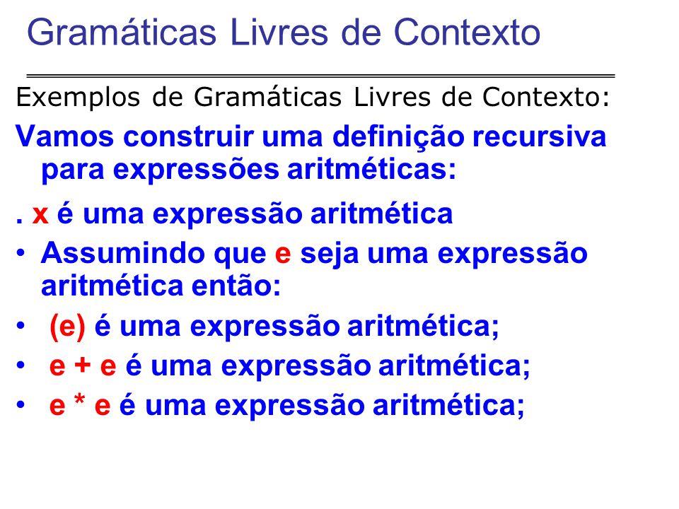 Exemplos de Gramáticas Livres de Contexto: Vamos construir uma definição recursiva para expressões aritméticas:.
