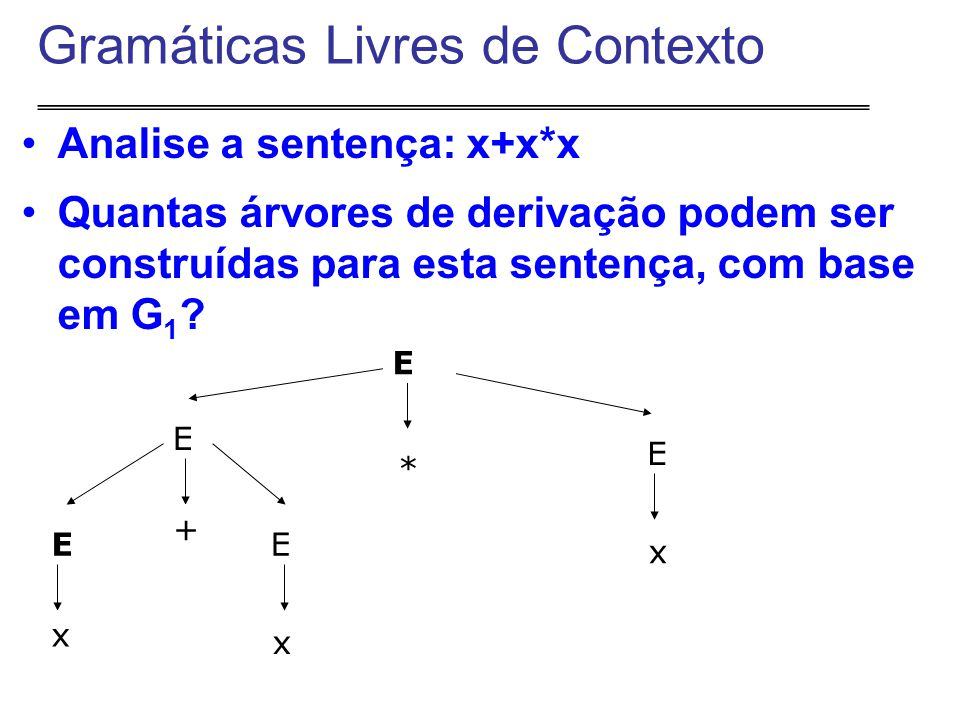 Analise a sentença: x+x*x Quantas árvores de derivação podem ser construídas para esta sentença, com base em G 1 .