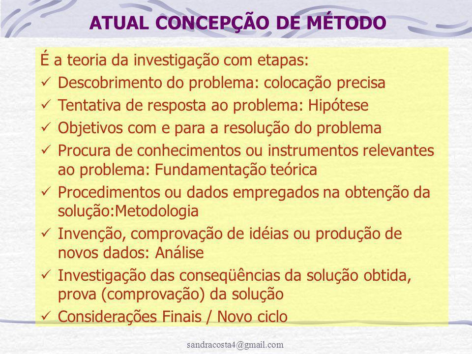 sandracosta4@gmail.com ATUAL CONCEPÇÃO DE MÉTODO É a teoria da investigação com etapas: Descobrimento do problema: colocação precisa Tentativa de resp