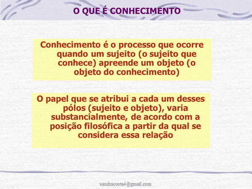 sandracosta4@gmail.com Metodologia da Pesquisa Científica ANÁLISE DE DADOS Curso de Especialização em Contabilidade Pública Profa.
