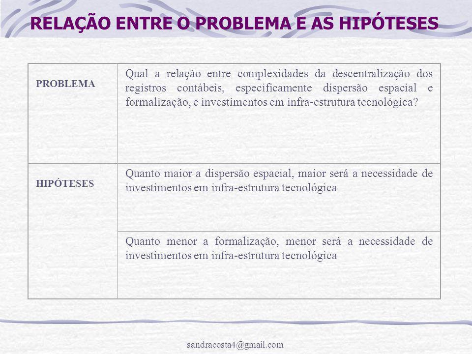 sandracosta4@gmail.com RELAÇÃO ENTRE O PROBLEMA E AS HIPÓTESES PROBLEMA Qual a relação entre complexidades da descentralização dos registros contábeis