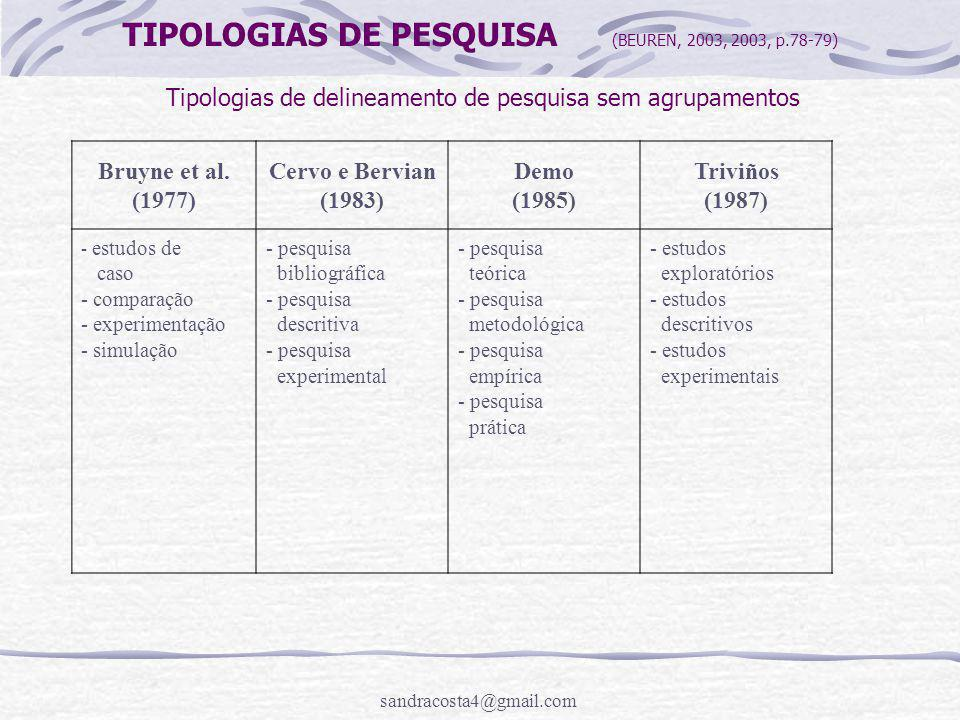 sandracosta4@gmail.com TIPOLOGIAS DE PESQUISA (BEUREN, 2003, 2003, p.78-79) Bruyne et al. (1977) Cervo e Bervian (1983) Demo (1985) Triviños (1987) -
