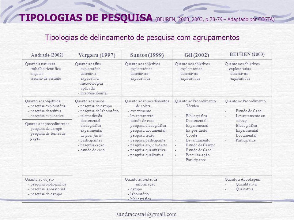sandracosta4@gmail.com Tipologias de delineamento de pesquisa com agrupamentos Andrade (2002) Vergara (1997)Santos (1999) Gil (2002) BEUREN (2003) Qua