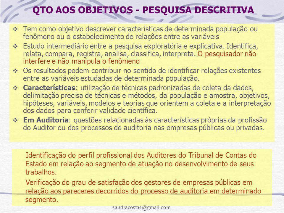 sandracosta4@gmail.com QTO AOS OBJETIVOS - PESQUISA DESCRITIVA  Tem como objetivo descrever características de determinada população ou fenômeno ou o