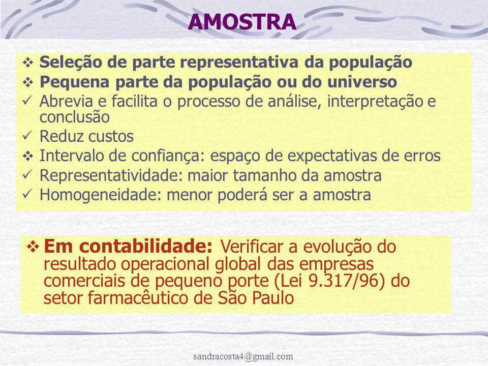 sandracosta4@gmail.com AMOSTRA  Seleção de parte representativa da população  Pequena parte da população ou do universo Abrevia e facilita o process
