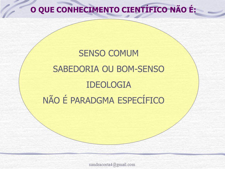 sandracosta4@gmail.com TIPOLOGIAS DE PESQUISA (BEUREN, 2003, 2003, p.78-79) Bruyne et al.