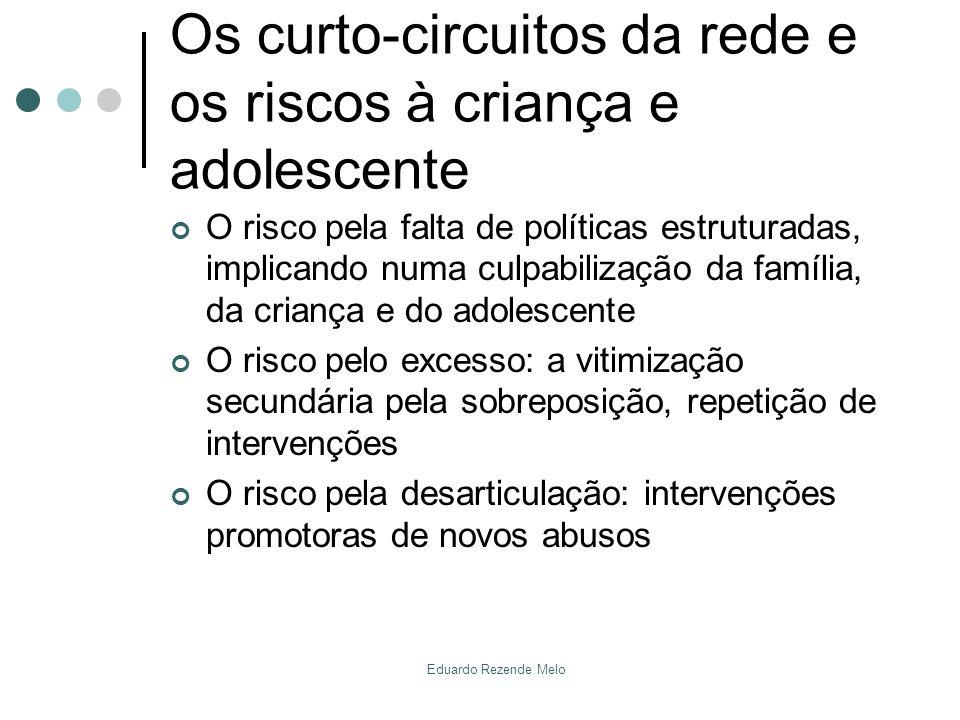 Os curto-circuitos da rede e os riscos à criança e adolescente O risco pela falta de políticas estruturadas, implicando numa culpabilização da família