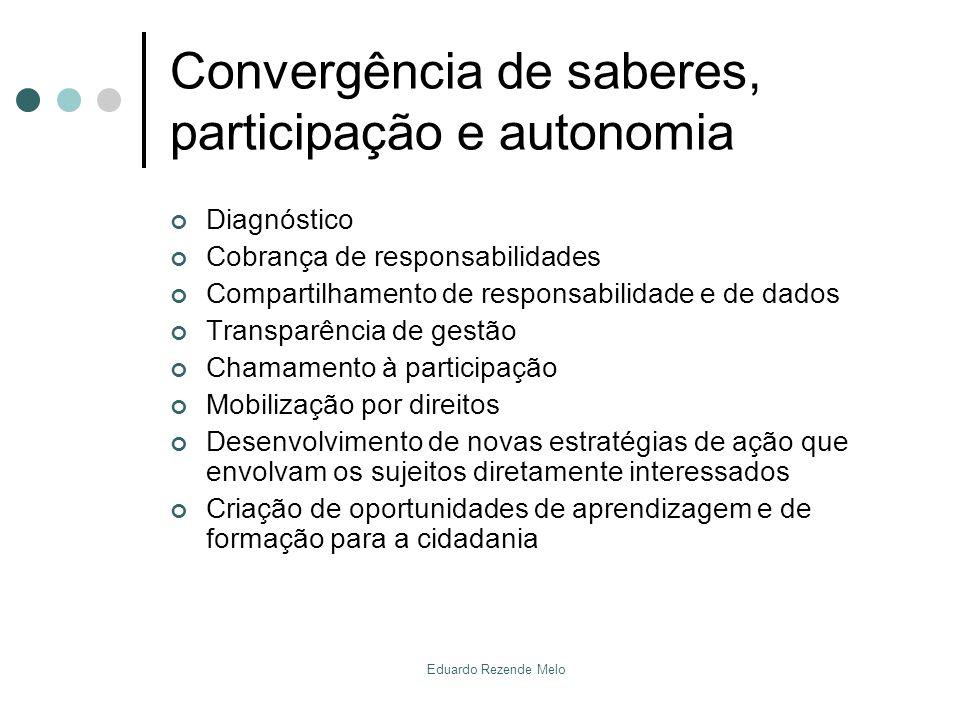 Convergência de saberes, participação e autonomia Diagnóstico Cobrança de responsabilidades Compartilhamento de responsabilidade e de dados Transparên