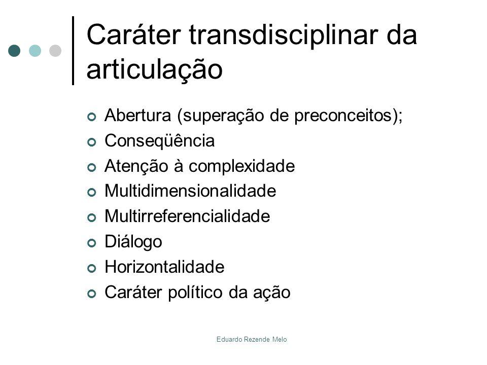 Caráter transdisciplinar da articulação Abertura (superação de preconceitos); Conseqüência Atenção à complexidade Multidimensionalidade Multirreferenc