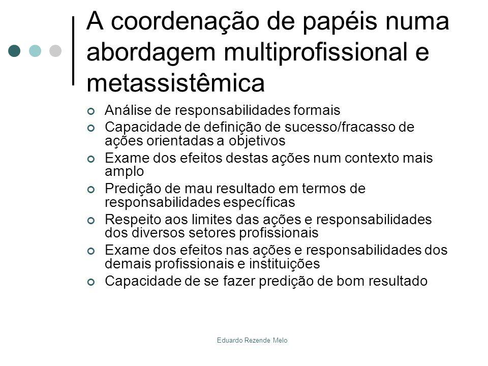 A coordenação de papéis numa abordagem multiprofissional e metassistêmica Análise de responsabilidades formais Capacidade de definição de sucesso/frac